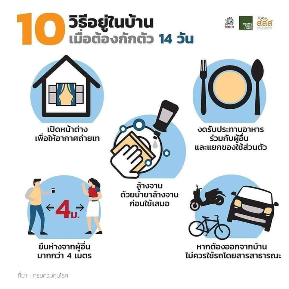 โรงพยาบาลเกษมราษฎร์ บางแค | บทความเพื่อสุขภาพ -> 10 วิธีอยู่ในบ้านเมื่อต้องกักตัว  14 วัน